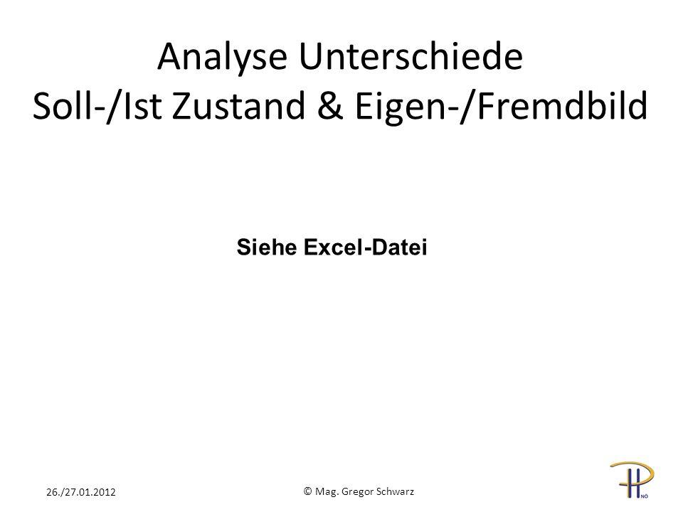 Analyse Unterschiede Soll-/Ist Zustand & Eigen-/Fremdbild © Mag. Gregor Schwarz 26./27.01.2012 Siehe Excel-Datei