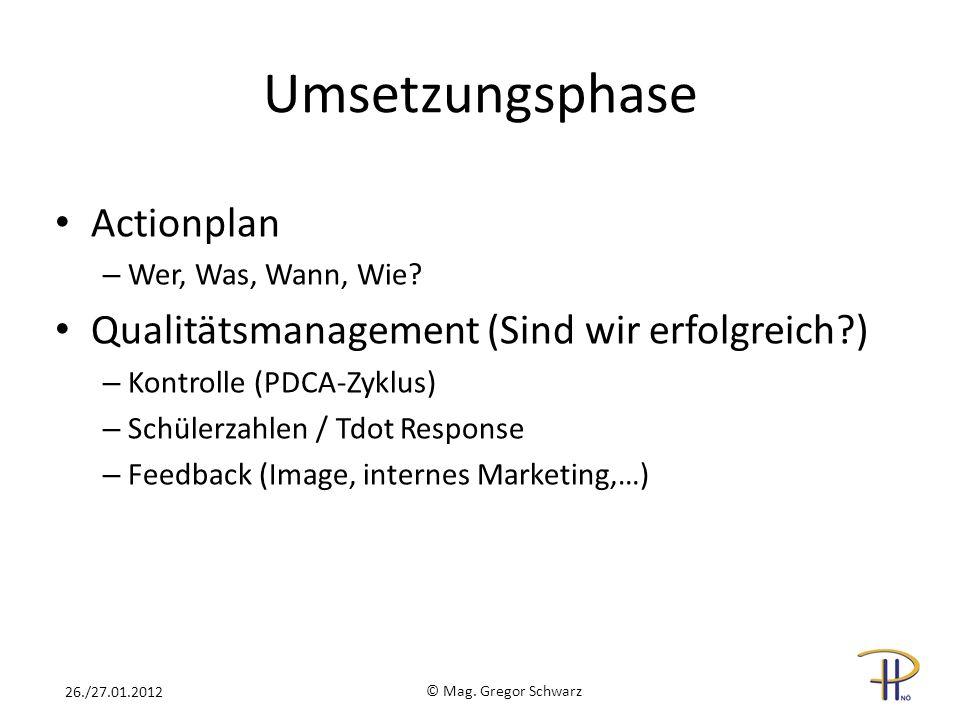 Actionplan – Wer, Was, Wann, Wie.