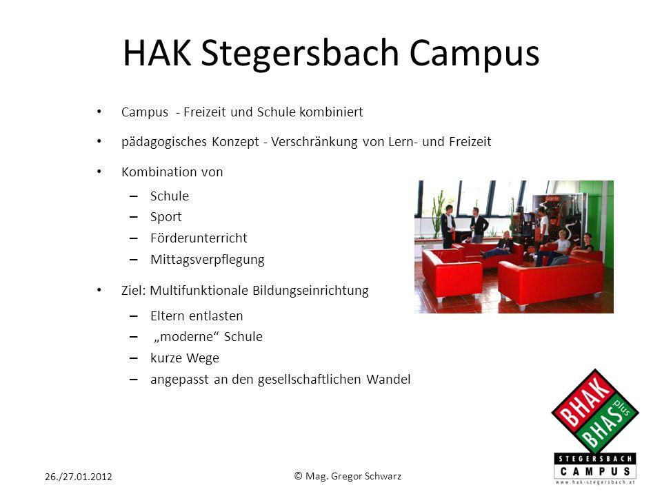 HAK Stegersbach Campus Campus - Freizeit und Schule kombiniert pädagogisches Konzept - Verschränkung von Lern- und Freizeit Kombination von – Schule –