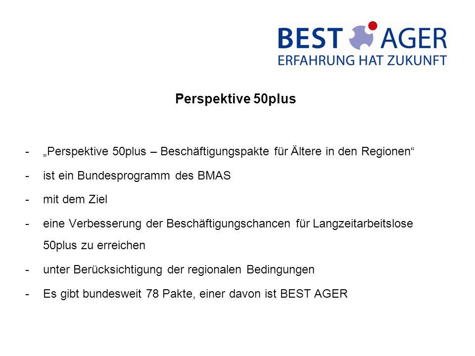 Perspektive 50plus -Perspektive 50plus – Beschäftigungspakte für Ältere in den Regionen -ist ein Bundesprogramm des BMAS -mit dem Ziel -eine Verbesserung der Beschäftigungschancen für Langzeitarbeitslose 50plus zu erreichen -unter Berücksichtigung der regionalen Bedingungen -Es gibt bundesweit 78 Pakte, einer davon ist BEST AGER