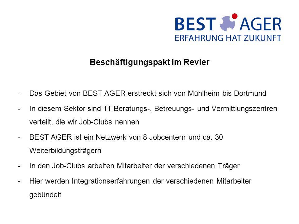 Beschäftigungspakt im Revier -Das Gebiet von BEST AGER erstreckt sich von Mühlheim bis Dortmund -In diesem Sektor sind 11 Beratungs-, Betreuungs- und Vermittlungszentren verteilt, die wir Job-Clubs nennen -BEST AGER ist ein Netzwerk von 8 Jobcentern und ca.