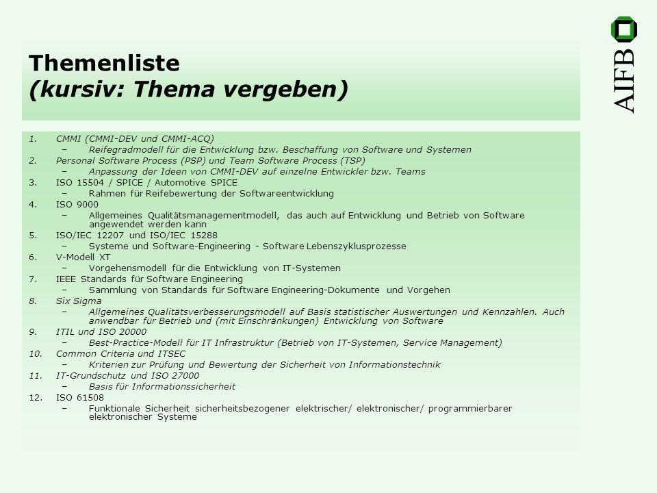 AIFB Themenliste (kursiv: Thema vergeben) 1.CMMI (CMMI-DEV und CMMI-ACQ) –Reifegradmodell für die Entwicklung bzw.