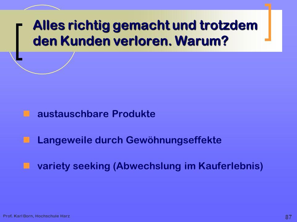 Prof. Karl Born, Hochschule Harz Alles richtig gemacht und trotzdem den Kunden verloren. Warum? austauschbare Produkte Langeweile durch Gewöhnungseffe