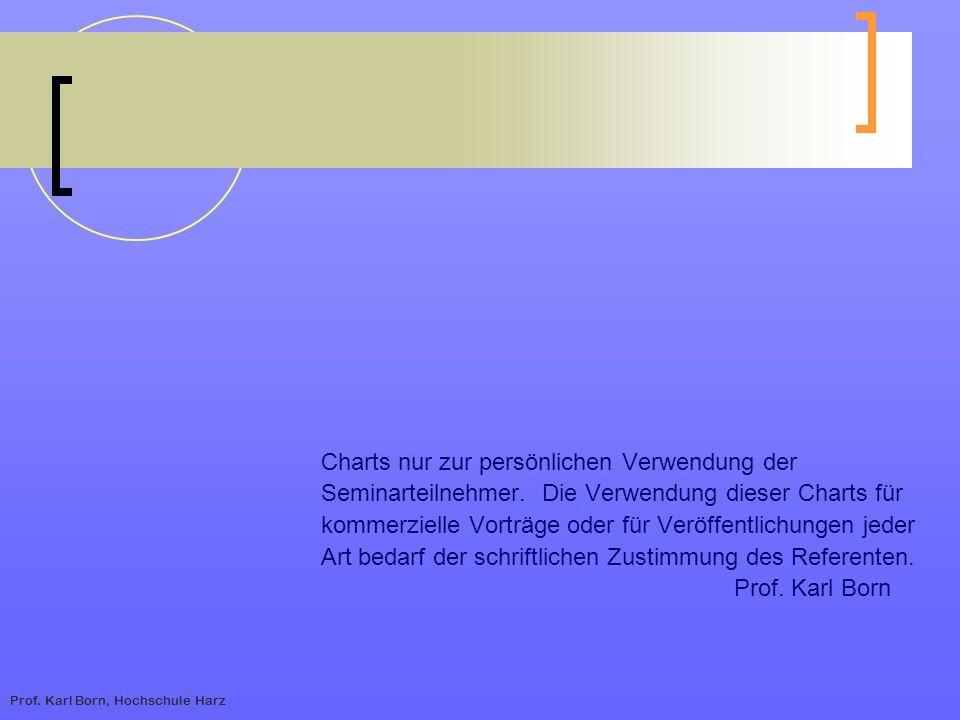Prof. Karl Born, Hochschule Harz Charts nur zur persönlichen Verwendung der Seminarteilnehmer. Die Verwendung dieser Charts für kommerzielle Vorträge