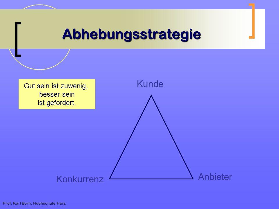 Prof. Karl Born, Hochschule Harz Abhebungsstrategie Abhebungsstrategie Konkurrenz Kunde Anbieter Gut sein ist zuwenig, besser sein ist gefordert.