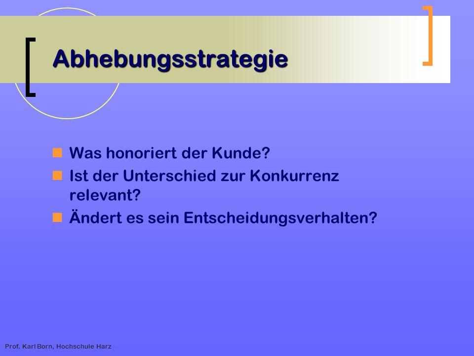 Prof. Karl Born, Hochschule Harz Abhebungsstrategie Was honoriert der Kunde? Ist der Unterschied zur Konkurrenz relevant? Ä ndert es sein Entscheidung