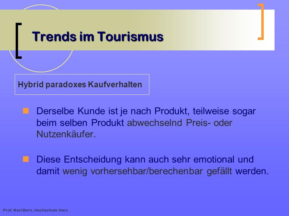 Prof. Karl Born, Hochschule Harz Trends im Tourismus Derselbe Kunde ist je nach Produkt, teilweise sogar beim selben Produkt abwechselnd Preis- oder N
