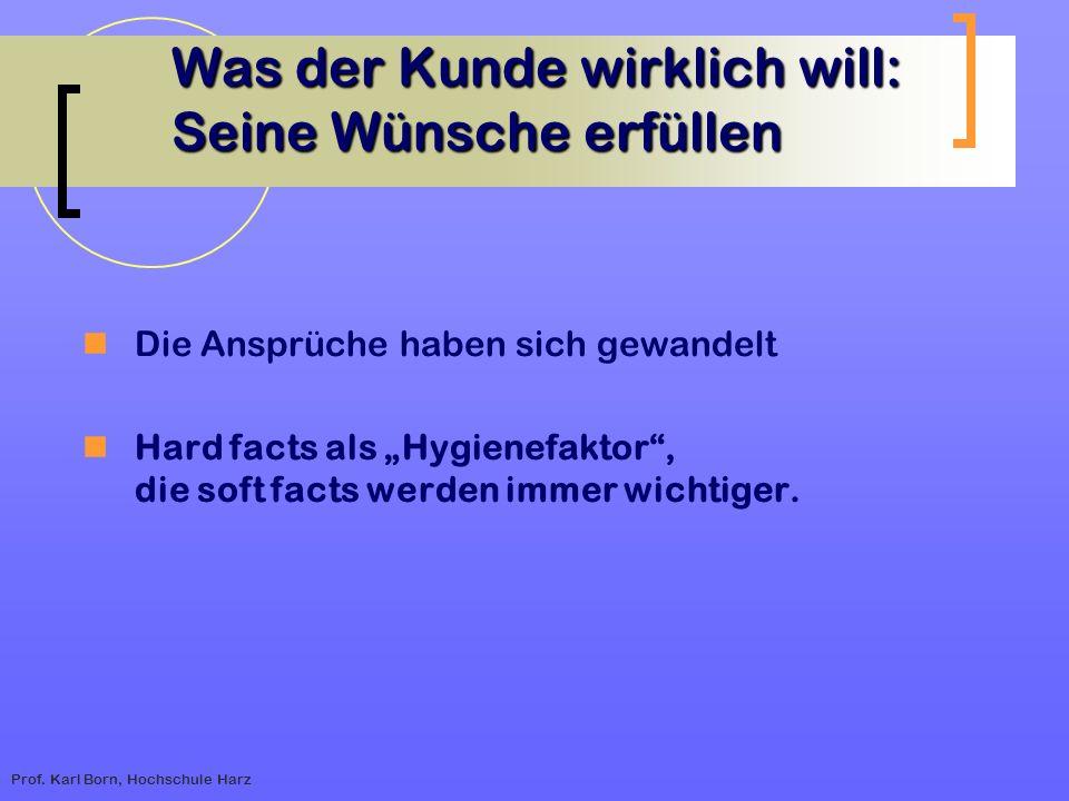 Prof. Karl Born, Hochschule Harz Was der Kunde wirklich will: Seine Wünsche erfüllen Was der Kunde wirklich will: Seine Wünsche erfüllen Die Ansprüche