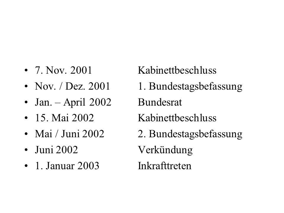 7. Nov. 2001Kabinettbeschluss Nov. / Dez. 20011.