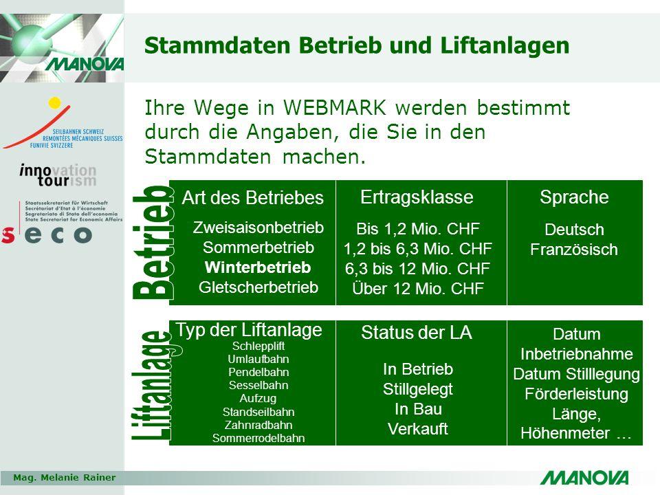Mag. Melanie Rainer Stammdaten Betrieb und Liftanlagen Ihre Wege in WEBMARK werden bestimmt durch die Angaben, die Sie in den Stammdaten machen. Art d