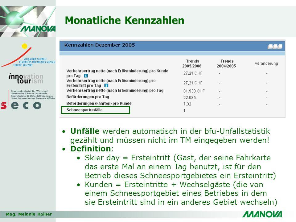 Mag. Melanie Rainer Monatliche Kennzahlen Unfälle werden automatisch in der bfu-Unfallstatistik gezählt und müssen nicht im TM eingegeben werden! Defi