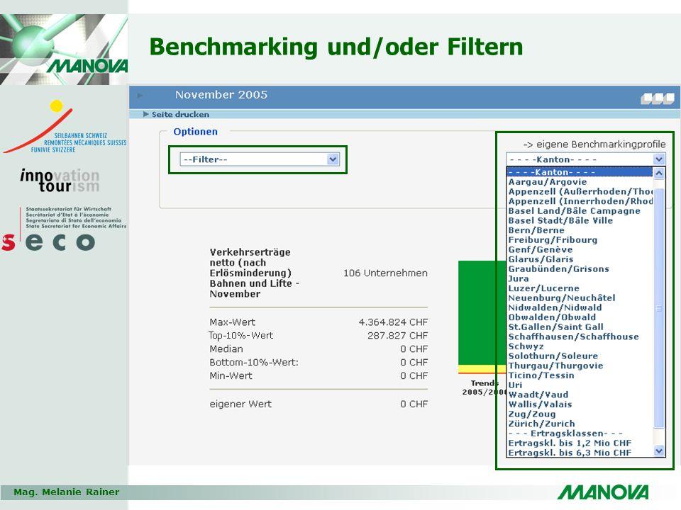 Mag. Melanie Rainer Benchmarking und/oder Filtern