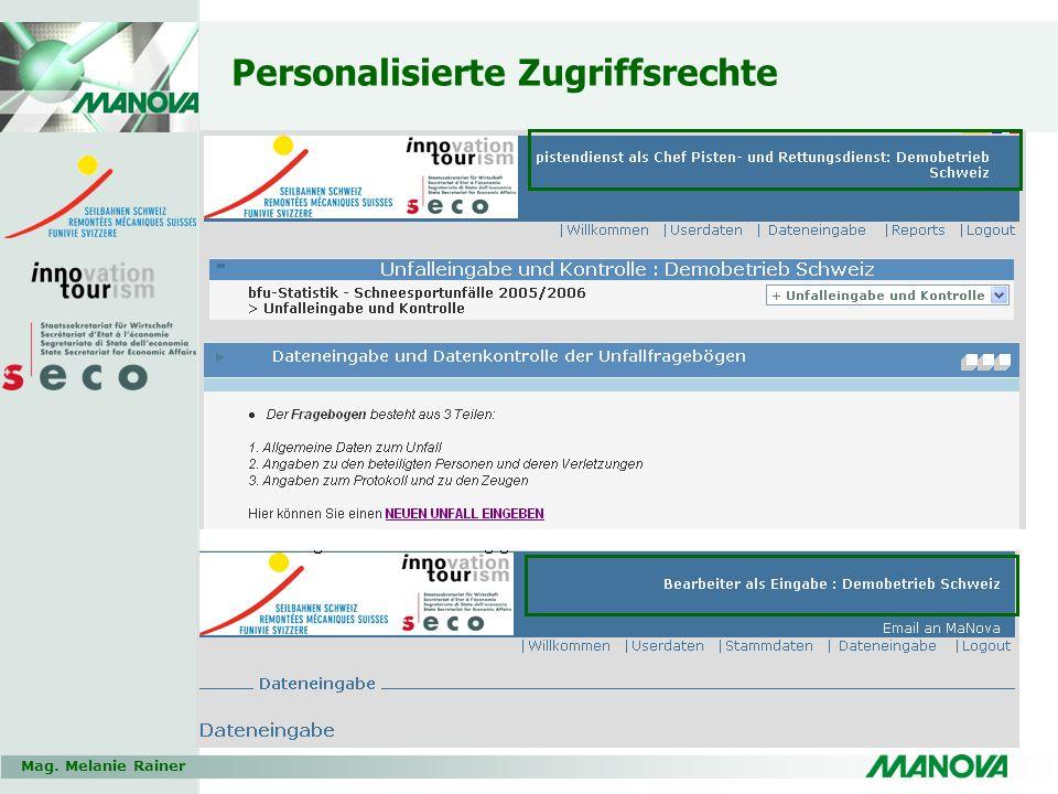 Mag. Melanie Rainer Personalisierte Zugriffsrechte