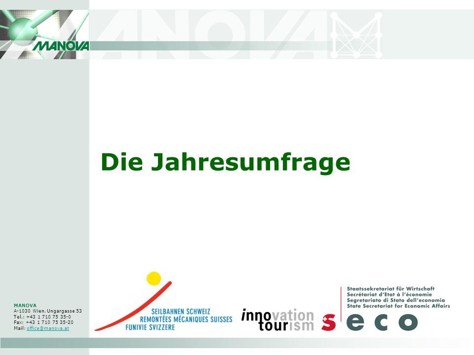 Die Jahresumfrage MANOVA A-1030 Wien, Ungargasse 53 Tel.: +43 1 710 75 35-0 Fax: +43 1 710 75 35-20 Mail: office@manova.atoffice@manova.at