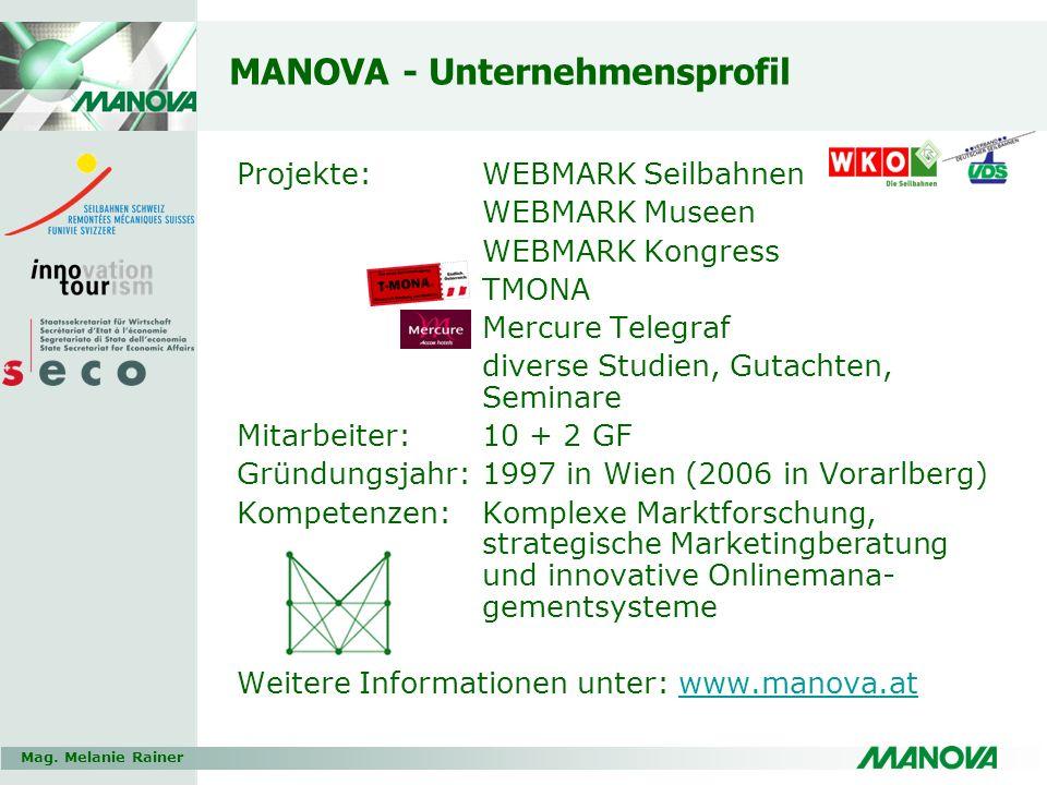 MANOVA - Unternehmensprofil Projekte:WEBMARK Seilbahnen WEBMARK Museen WEBMARK Kongress TMONA Mercure Telegraf diverse Studien, Gutachten, Seminare Mi