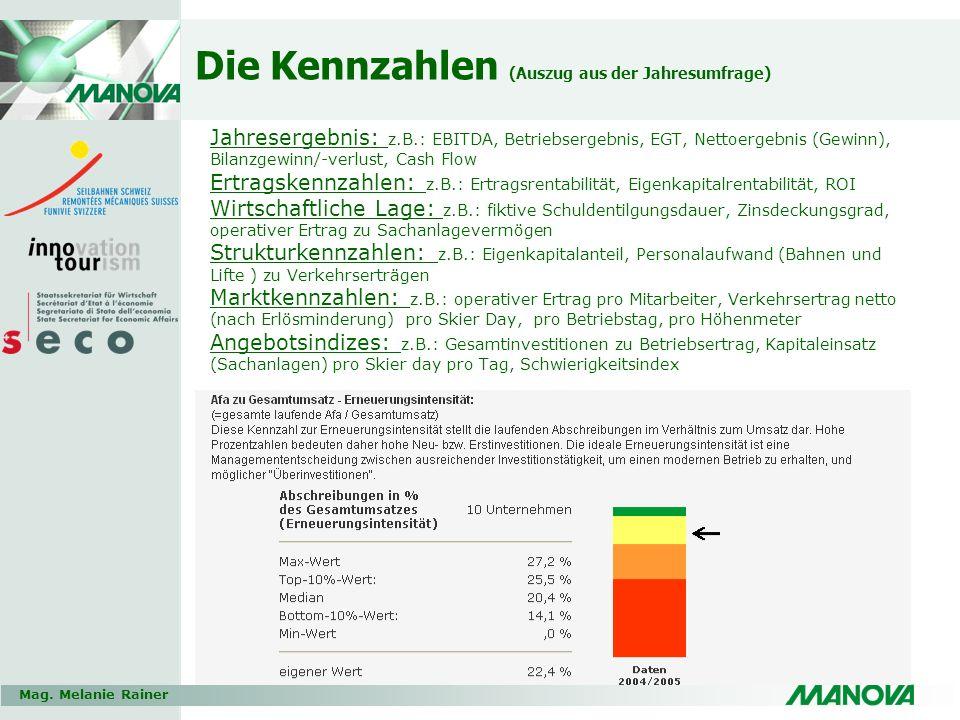Mag. Melanie Rainer Die Kennzahlen (Auszug aus der Jahresumfrage) Jahresergebnis: z.B.: EBITDA, Betriebsergebnis, EGT, Nettoergebnis (Gewinn), Bilanzg