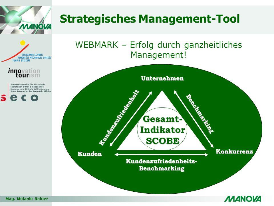 Mag. Melanie Rainer WEBMARK – Erfolg durch ganzheitliches Management! Unternehmen Kunden Konkurrenz Kundenzufriedenheit Benchmarkin Benchmarking Kunde