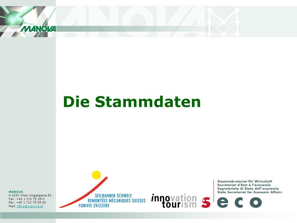 Die Stammdaten MANOVA A-1030 Wien, Ungargasse 53 Tel.: +43 1 710 75 35-0 Fax: +43 1 710 75 35-20 Mail: office@manova.atoffice@manova.at