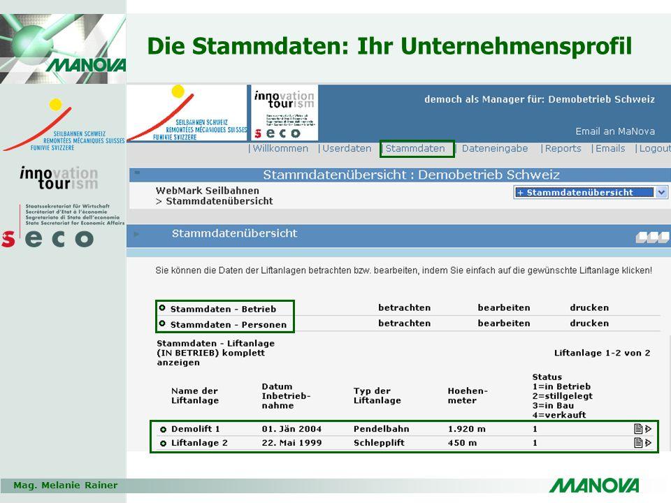 Mag. Melanie Rainer Die Stammdaten: Ihr Unternehmensprofil
