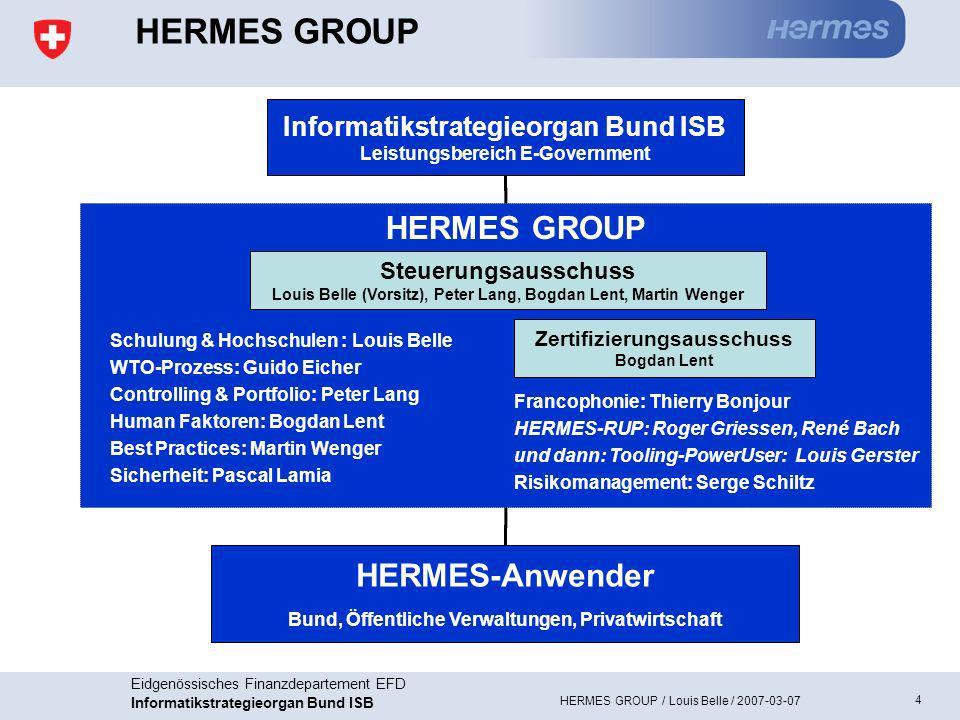 5 Eidgenössisches Finanzdepartement EFD Informatikstrategieorgan Bund ISB HERMES GROUP / Louis Belle / 2007-03-07 eHERMES Herausforderung IKT-Projekt Beschaffung Controlling & Portfolio Sicherheit Schulung Zertifizierun g HERMES-RUP Best practices Sprachen