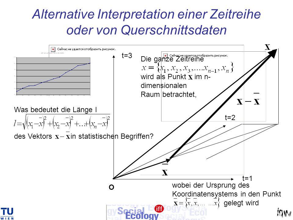 l ist proportional der Standard-Abweichung s Alternative Interpretation einer Zeitreihe oder von Querschnittsdaten wobei der Ursprung des Koordinatens
