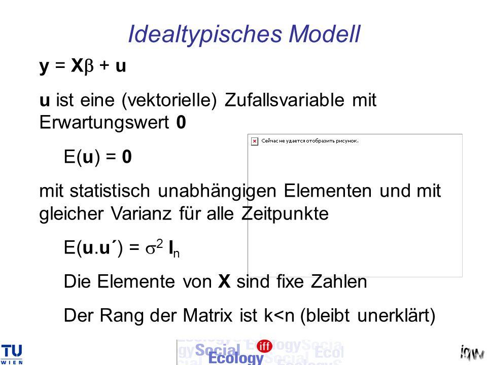 Idealtypisches Modell y = X + u u ist eine (vektorielle) Zufallsvariable mit Erwartungswert 0 E(u) = 0 mit statistisch unabhängigen Elementen und mit