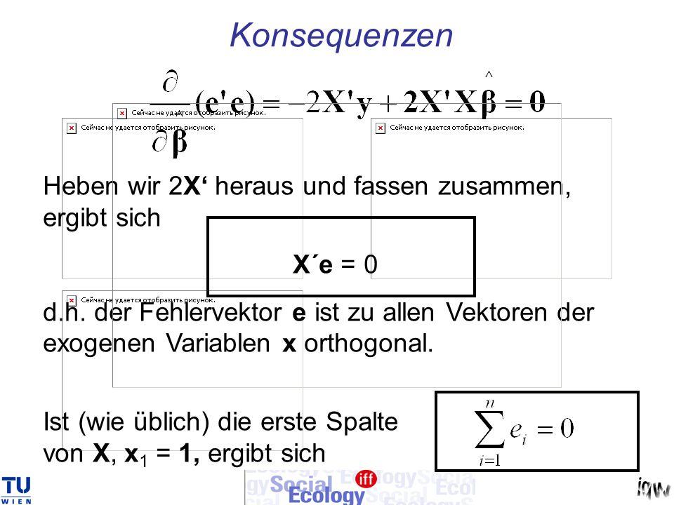 Konsequenzen Heben wir 2X heraus und fassen zusammen, ergibt sich X´e = 0 d.h. der Fehlervektor e ist zu allen Vektoren der exogenen Variablen x ortho