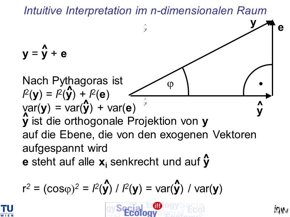 Intuitive Interpretation im n-dimensionalen Raum y = y + e Nach Pythagoras ist l 2 (y) = l 2 (y) + l 2 (e) var(y) = var(y) + var(e) y ist die orthogon
