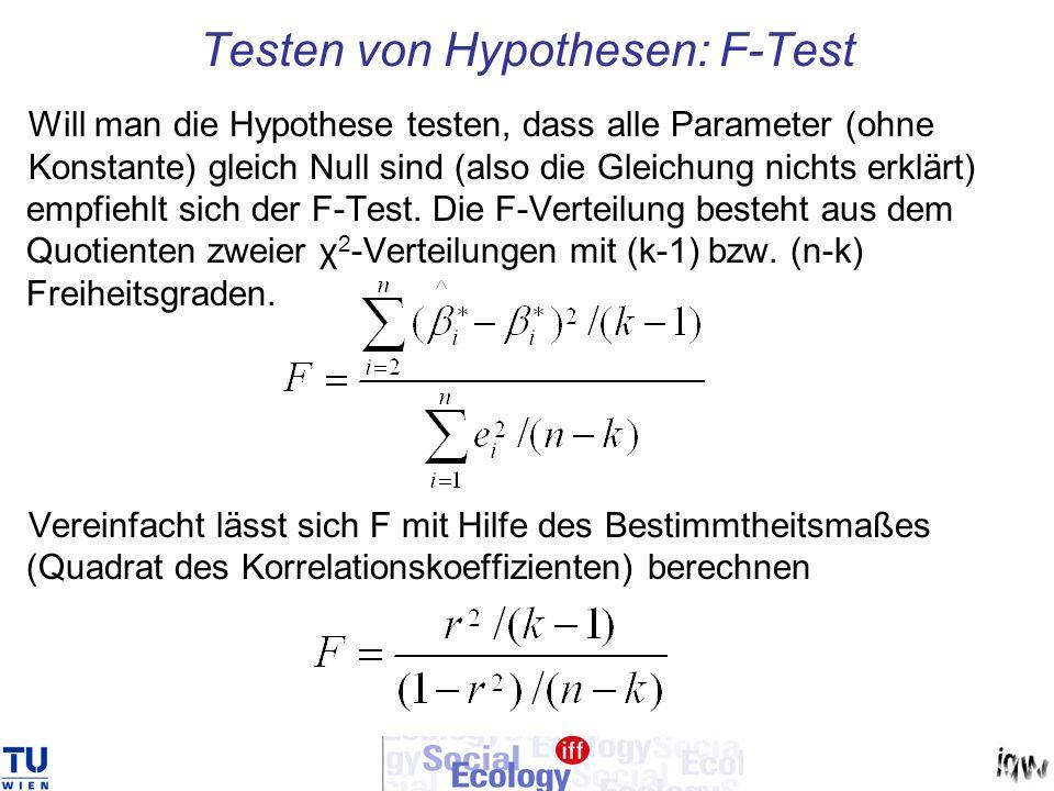 Testen von Hypothesen: F-Test Will man die Hypothese testen, dass alle Parameter (ohne Konstante) gleich Null sind (also die Gleichung nichts erklärt)