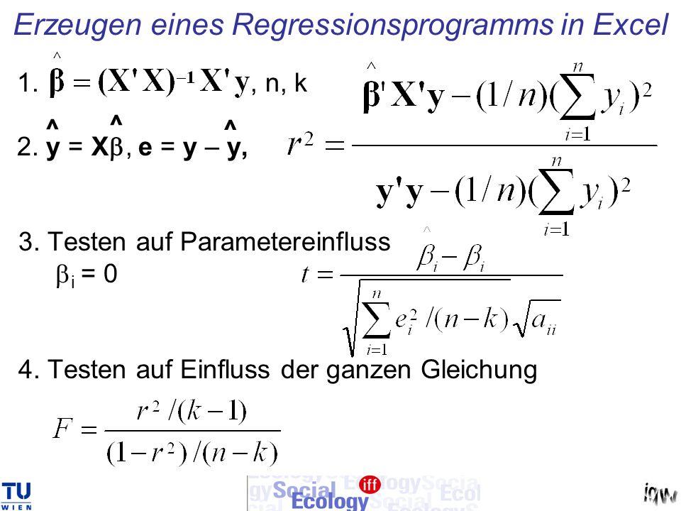 Erzeugen eines Regressionsprogramms in Excel 1., n, k 2. y = X, e = y – y, 3. Testen auf Parametereinfluss i = 0 4. Testen auf Einfluss der ganzen Gle