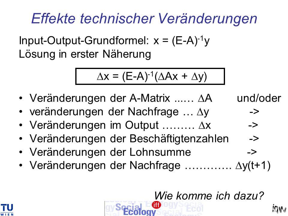 Input-Output-Grundformel: x = (E-A) -1 y Lösung in erster Näherung x = (E-A) -1 ( Ax + y) Veränderungen der A-Matrix...… A und/oder veränderungen der