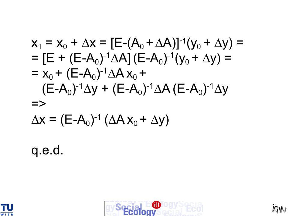 x 1 = x 0 + x = [E-(A 0 + A)] - 1 (y 0 + y) = = [E + (E-A 0 ) -1 A] (E-A 0 ) -1 (y 0 + y) = = x 0 + (E-A 0 ) -1 A x 0 + (E-A 0 ) -1 y + (E-A 0 ) -1 A
