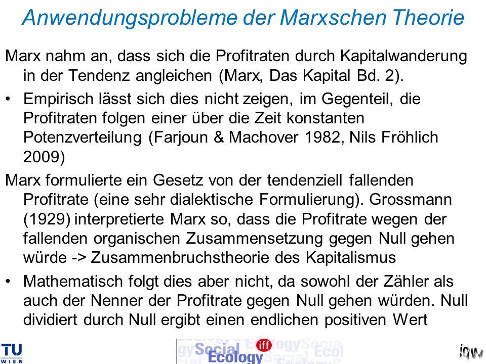 Anwendungsprobleme der Marxschen Theorie Marx nahm an, dass sich die Profitraten durch Kapitalwanderung in der Tendenz angleichen (Marx, Das Kapital B