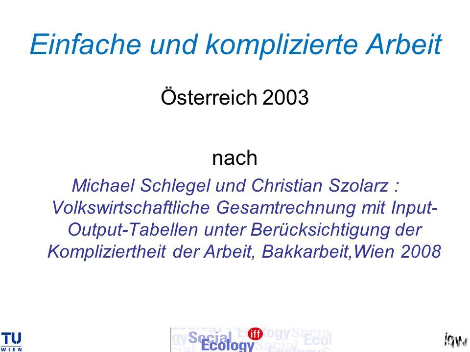 Einfache und komplizierte Arbeit Österreich 2003 nach Michael Schlegel und Christian Szolarz : Volkswirtschaftliche Gesamtrechnung mit Input- Output-T