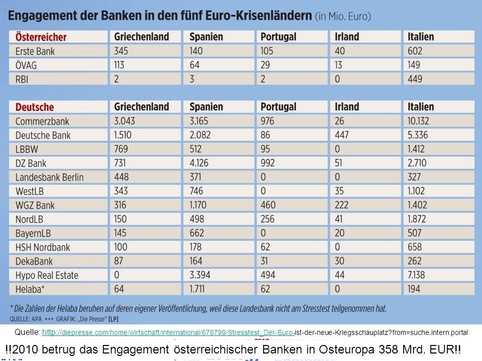Quelle: http:// diepresse.com/home/wirtschaft/international/678799/Stresstest_Der-Euro-ist-der-neue-Kriegsschauplatz?from=suche.intern.portalhttp:// d