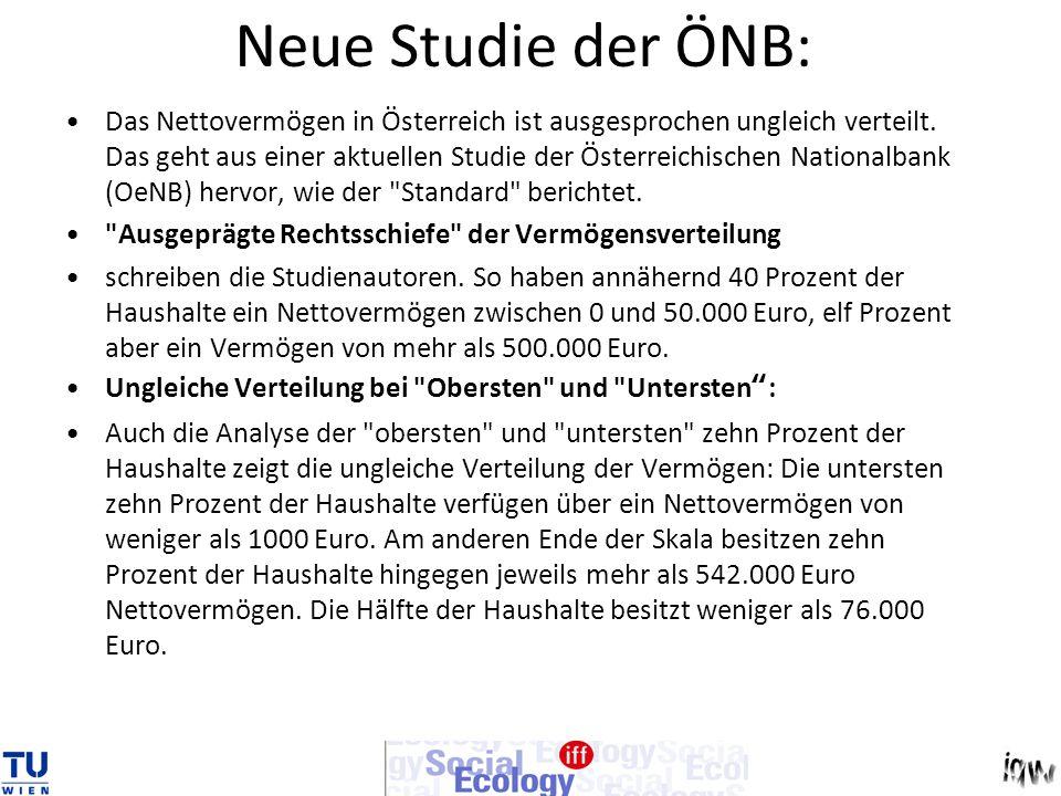 Neue Studie der ÖNB: Das Nettovermögen in Österreich ist ausgesprochen ungleich verteilt. Das geht aus einer aktuellen Studie der Österreichischen Nat