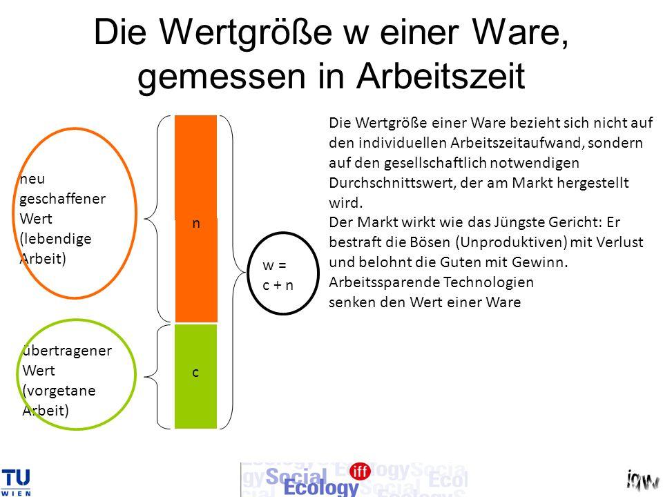 Die Wertgröße w einer Ware, gemessen in Arbeitszeit neu geschaffener Wert (lebendige Arbeit) n c übertragener Wert (vorgetane Arbeit) w = c + n Die We