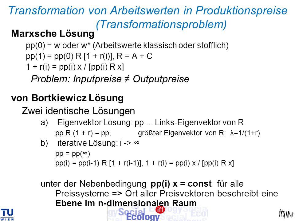 Transformation von Arbeitswerten in Produktionspreise (Transformationsproblem) Marxsche Lösung pp(0) = w oder w* (Arbeitswerte klassisch oder stofflic