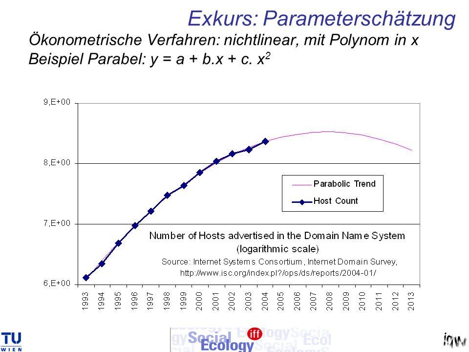 Ökonometrische Verfahren: nichtlinear, mit Polynom in x Beispiel Parabel: y = a + b.x + c. x 2 Exkurs: Parameterschätzung