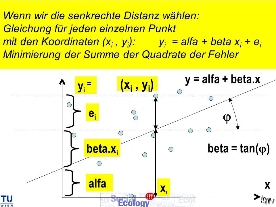 Wenn wir die senkrechte Distanz wählen: Gleichung für jeden einzelnen Punkt mit den Koordinaten (x i, y i ): y i = alfa + beta x i + e i Minimierung d