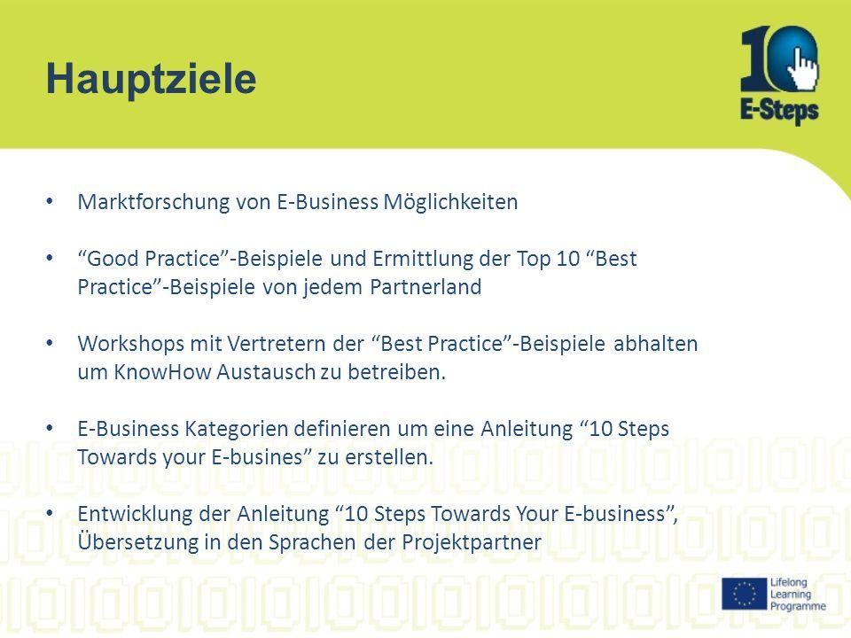Hauptziele Marktforschung von E-Business Möglichkeiten Good Practice-Beispiele und Ermittlung der Top 10 Best Practice-Beispiele von jedem Partnerland