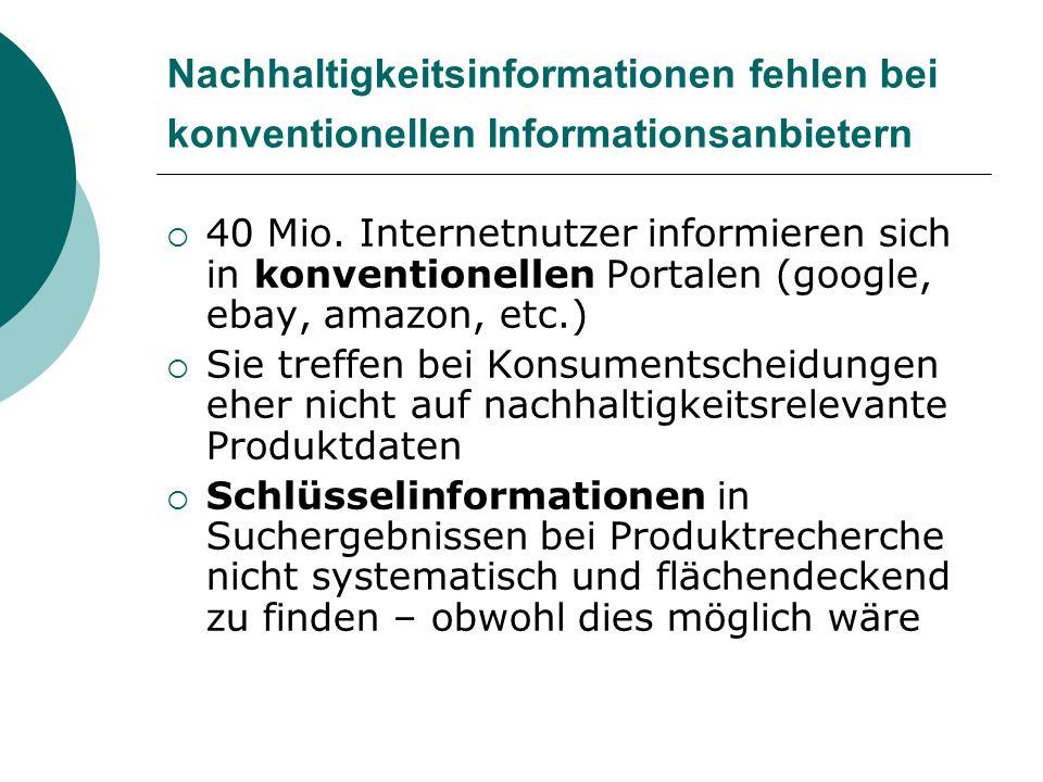 Nachhaltigkeitsinformationen fehlen bei konventionellen Informationsanbietern 40 Mio.