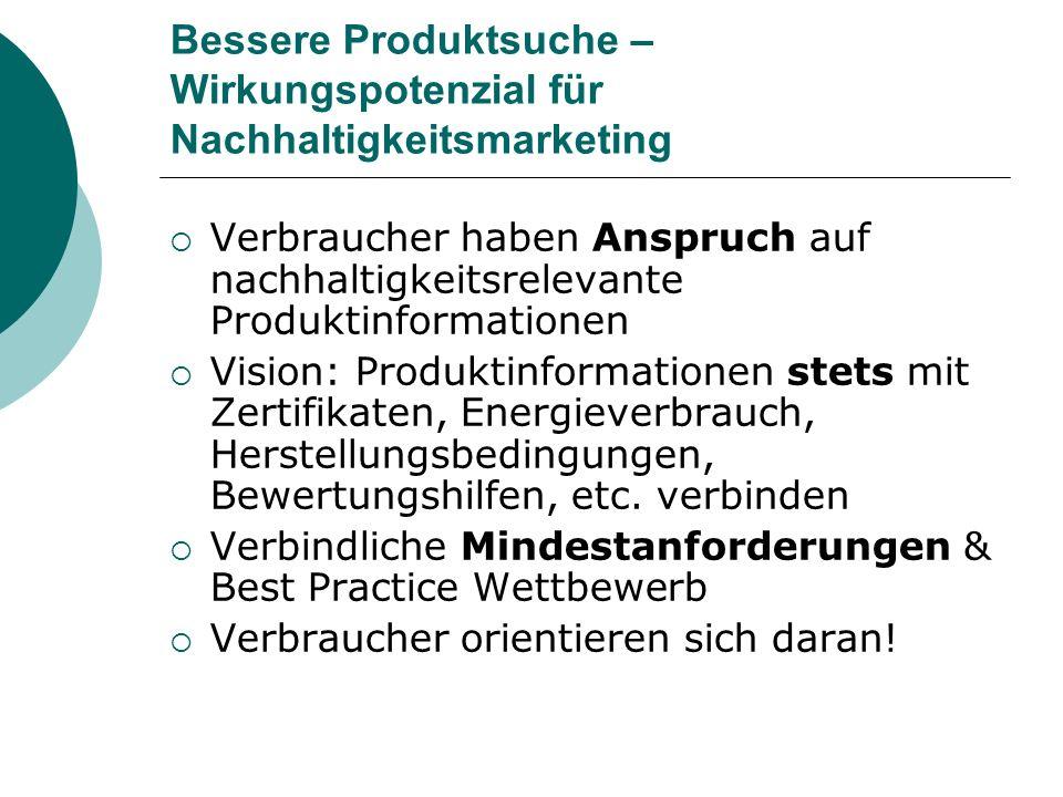 Bessere Produktsuche – Wirkungspotenzial für Nachhaltigkeitsmarketing Verbraucher haben Anspruch auf nachhaltigkeitsrelevante Produktinformationen Vision: Produktinformationen stets mit Zertifikaten, Energieverbrauch, Herstellungsbedingungen, Bewertungshilfen, etc.