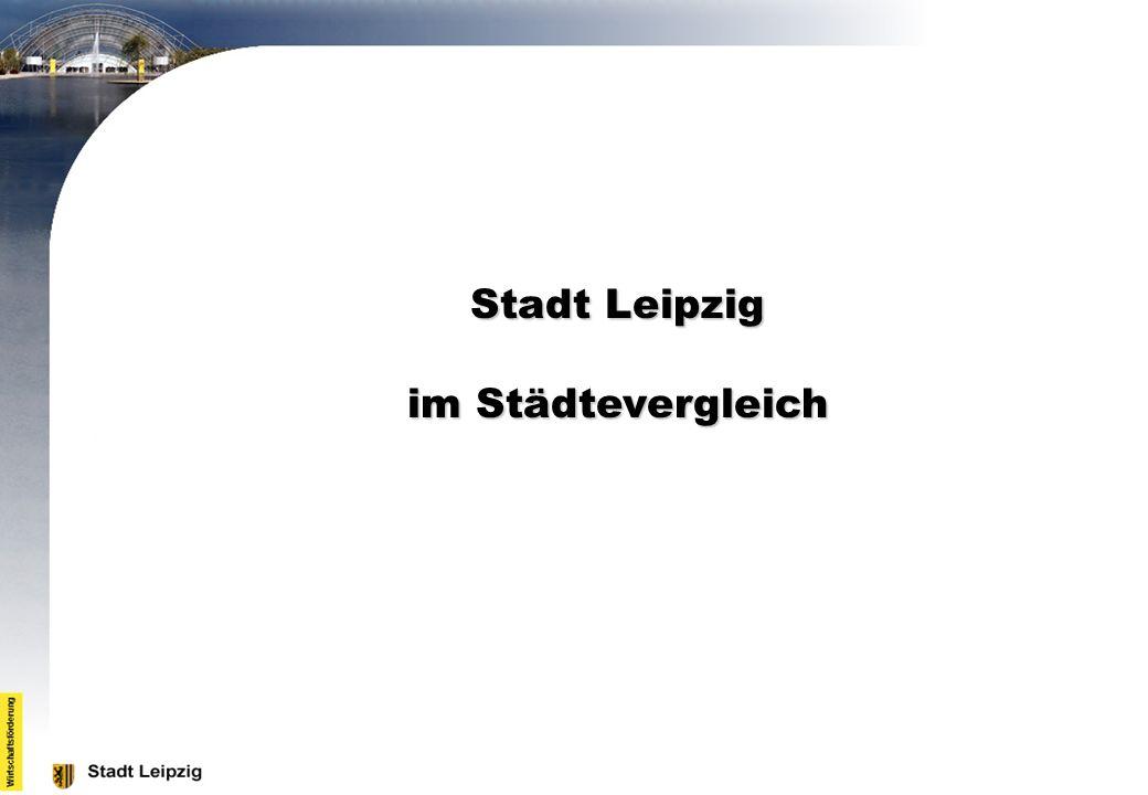 Stadt Leipzig im Städtevergleich