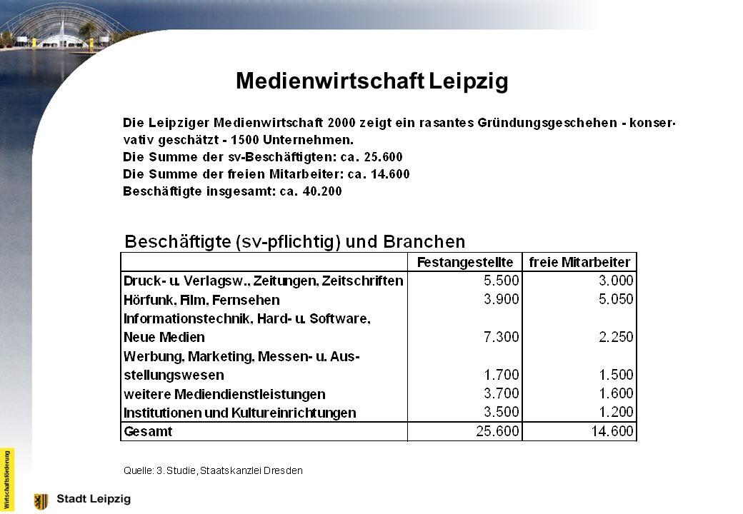 Medienwirtschaft Leipzig