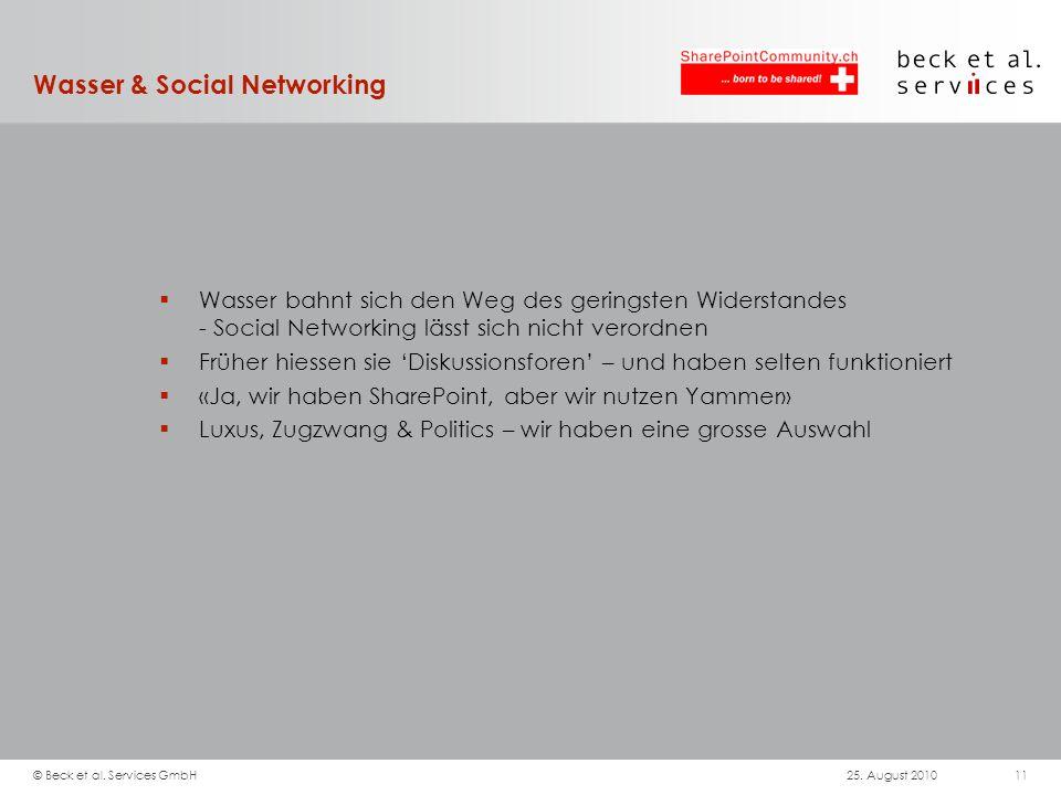 Wasser & Social Networking Wasser bahnt sich den Weg des geringsten Widerstandes - Social Networking lässt sich nicht verordnen Früher hiessen sie Diskussionsforen – und haben selten funktioniert «Ja, wir haben SharePoint, aber wir nutzen Yammer» Luxus, Zugzwang & Politics – wir haben eine grosse Auswahl 25.