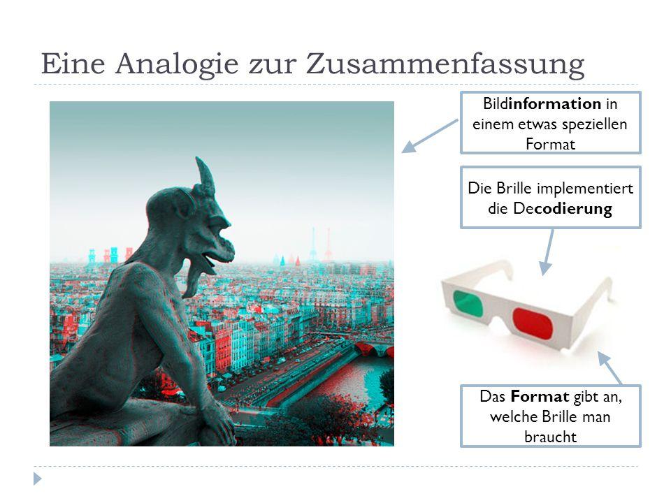 Bildinformation in einem etwas speziellen Format Die Brille implementiert die Decodierung Das Format gibt an, welche Brille man braucht Eine Analogie