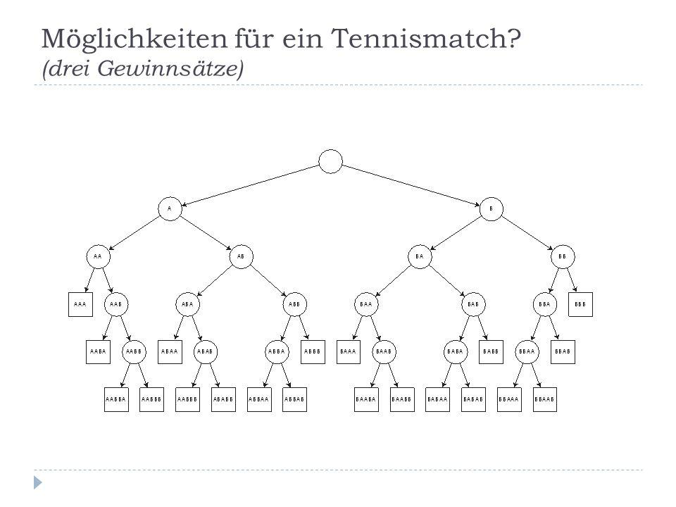 Möglichkeiten für ein Tennismatch? (drei Gewinnsätze)