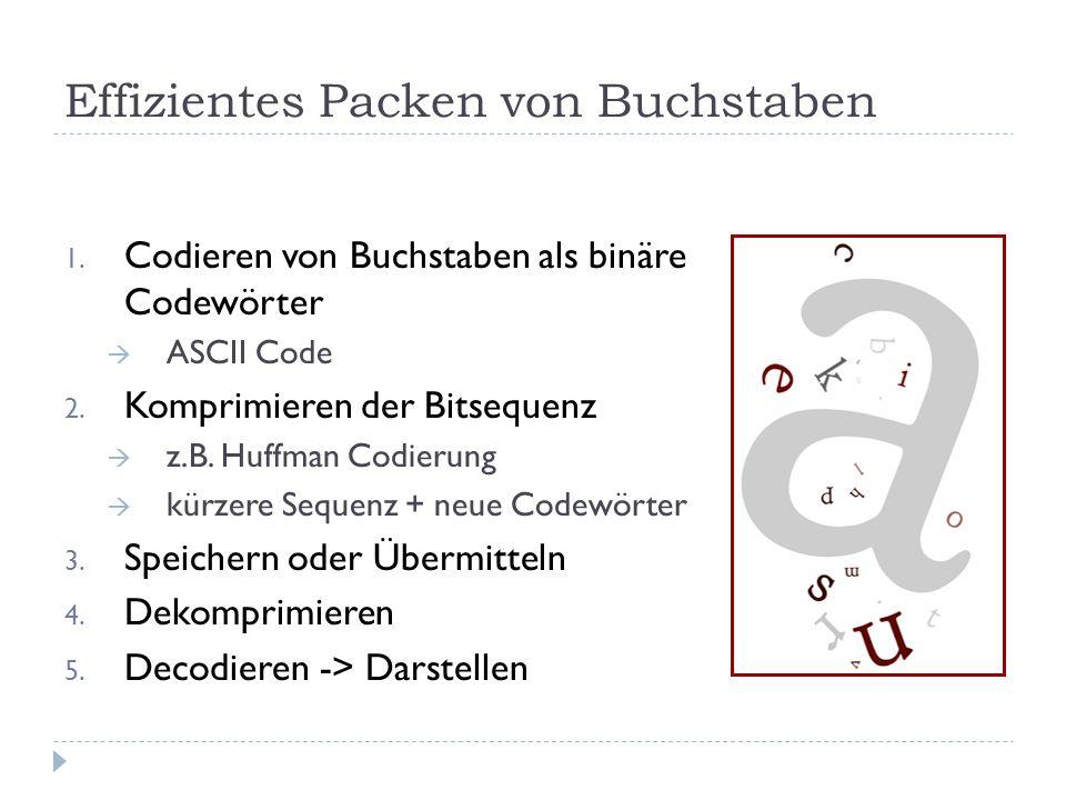 Effizientes Packen von Buchstaben 1. Codieren von Buchstaben als binäre Codewörter ASCII Code 2. Komprimieren der Bitsequenz z.B. Huffman Codierung kü