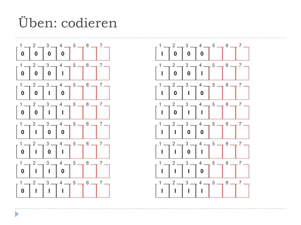 Üben: codieren 0 1 0 2 0 3 1 4567 0 1 0 2 1 3 1 4567 0 1 1 2 1 3 0 4567 0 1 0 2 0 3 0 4567 0 1 1 2 0 3 0 4567 0 1 0 2 1 3 0 4567 0 1 1 2 0 3 1 4567 0